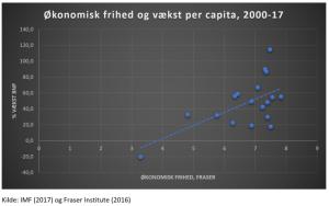 Den Dansk-Tyske Region: Vækst kræver planlægning og prioritering